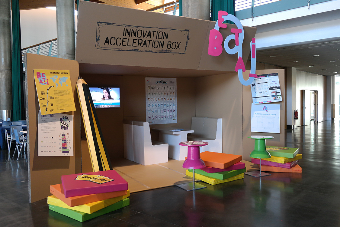 Open Innovation Accelaration box by Beta-i